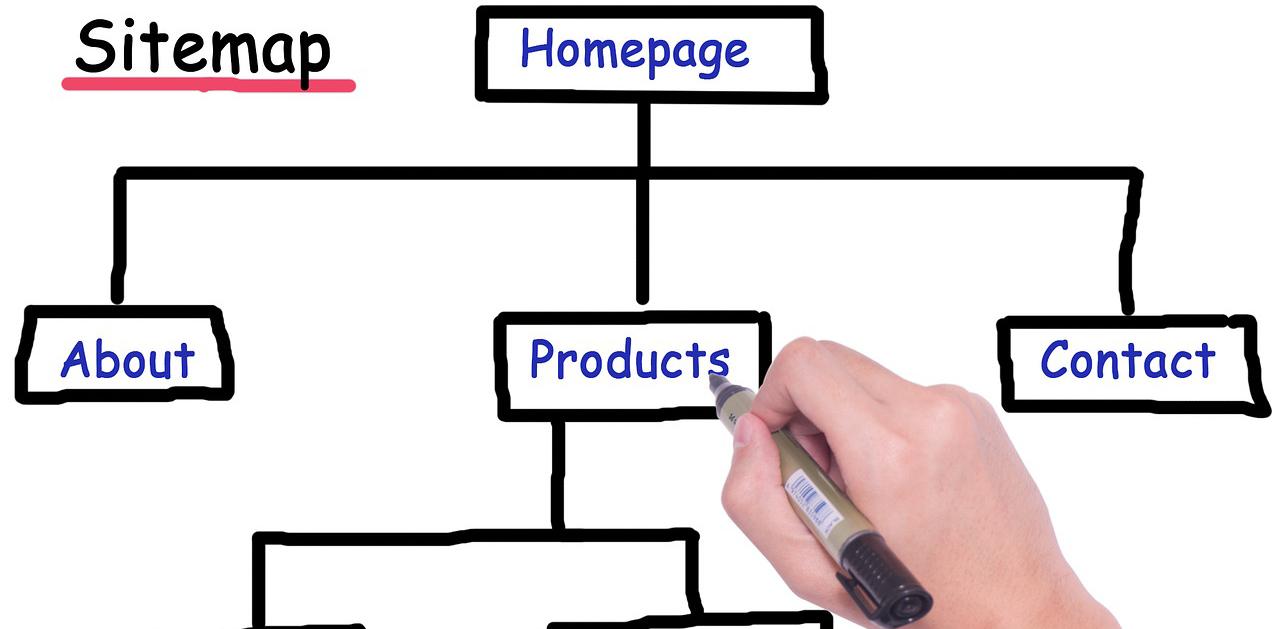 XML vs HTML Sitemaps