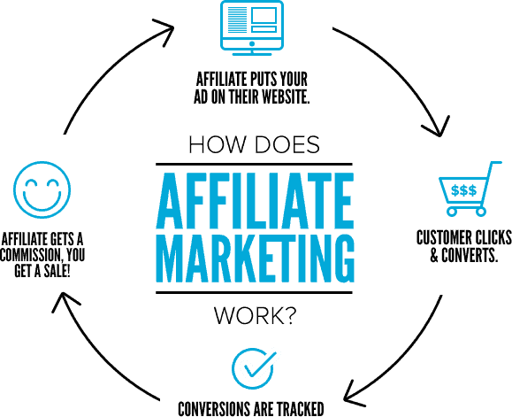 learn-affiliate-marketing-basics