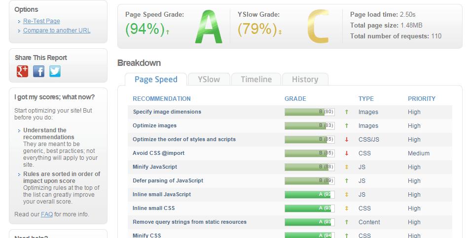 nextoronto-after-wordpress-page-speed-improvement