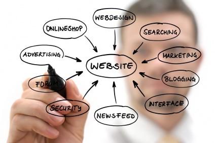 hiring a web developer in toronto