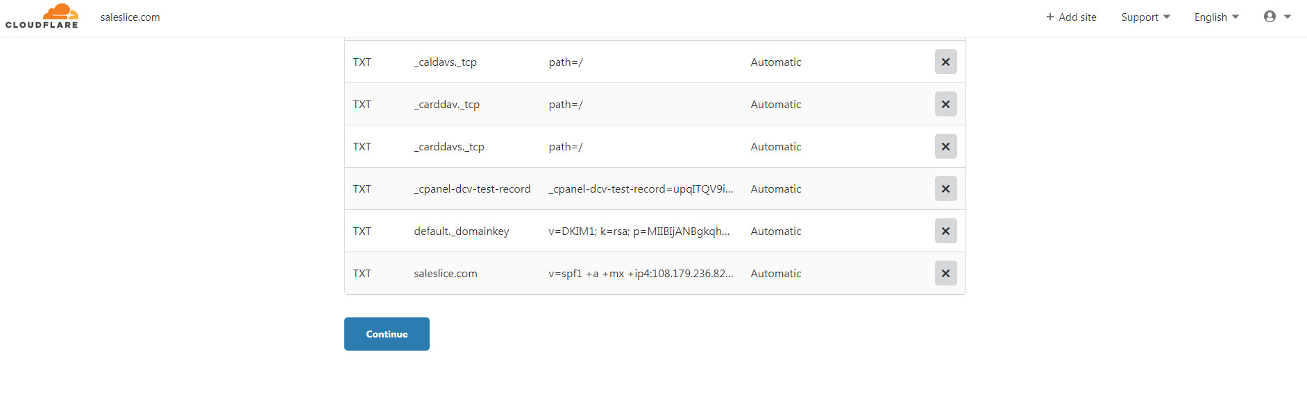 Step 1: Setting up SSL through CloudFlare
