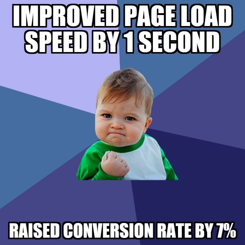 Page Speed Web Design