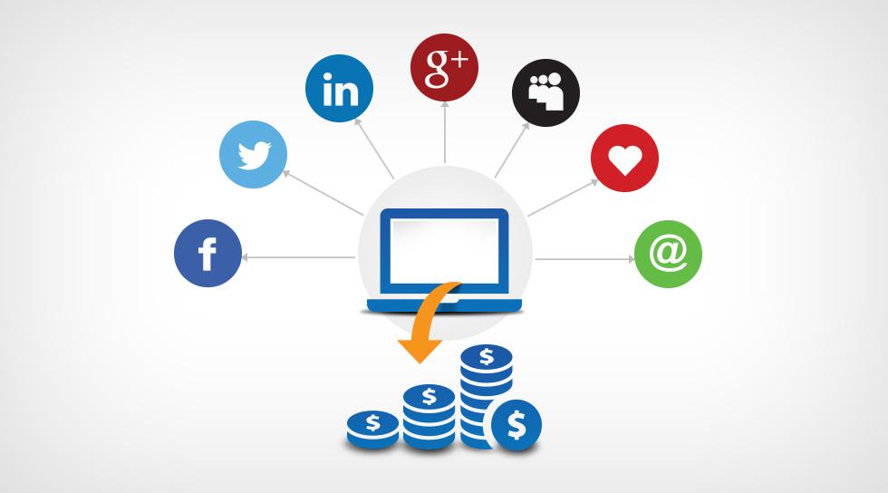 online marketing investing